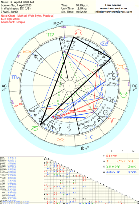 Jupiter Pluto Conjunction Astrology Tara Greene